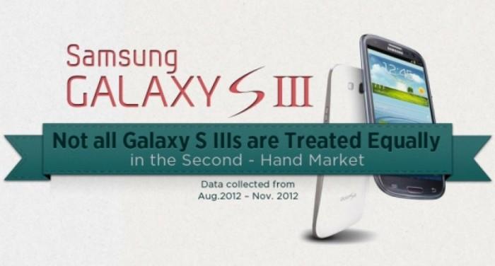 00-Samsung-Galaxy-S3