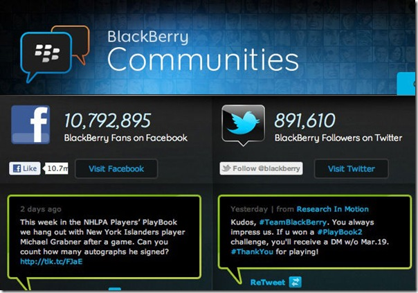 BlackBErryCommunities