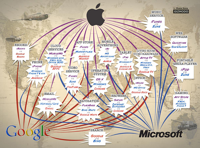 IEDGE-Apple-Google-Microsoft-1