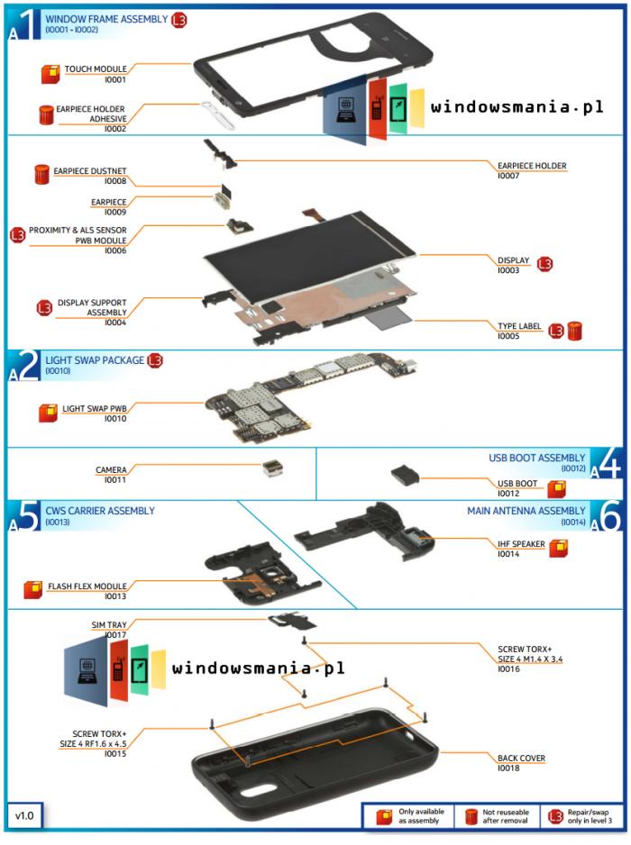 Lumia-620-diagram