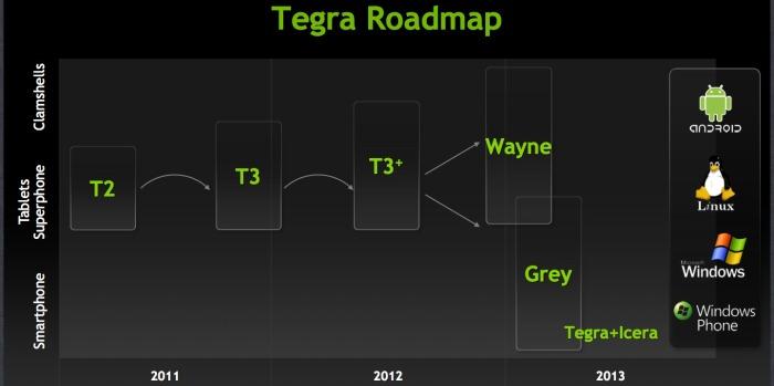 Tegra 4+icera
