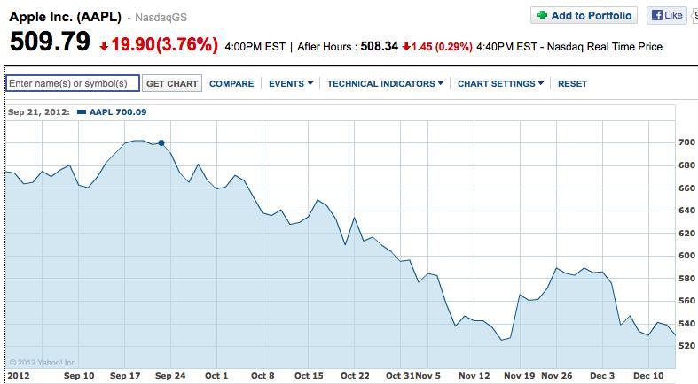 screen-shot-2012-12-14-at-4.41.29-pm