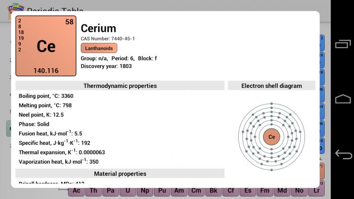 tabla periodica 3