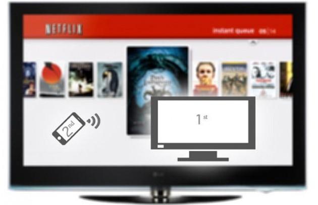 DIAL-Netflix_youtube