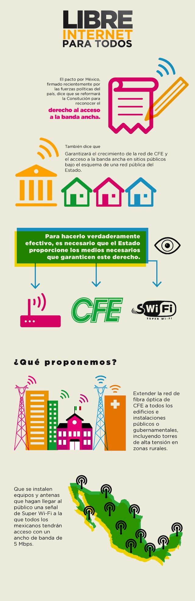 Internet-para-todos-Infografía