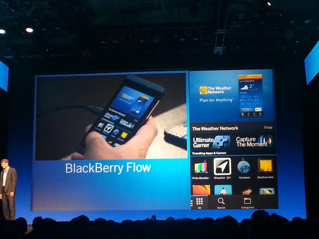 Presentación BlackBerry10_16