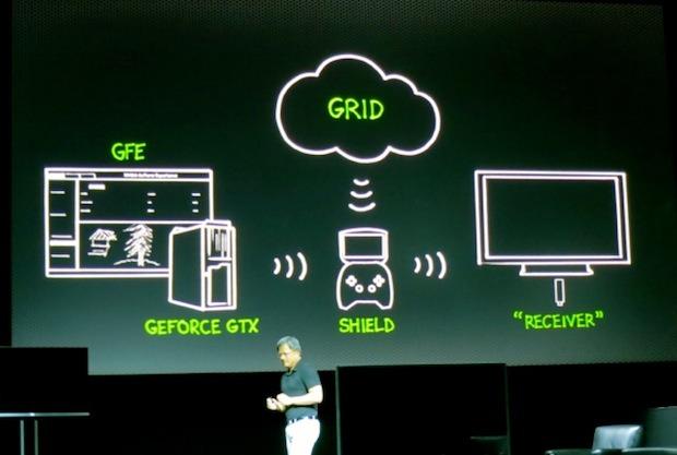 nvidia-grid