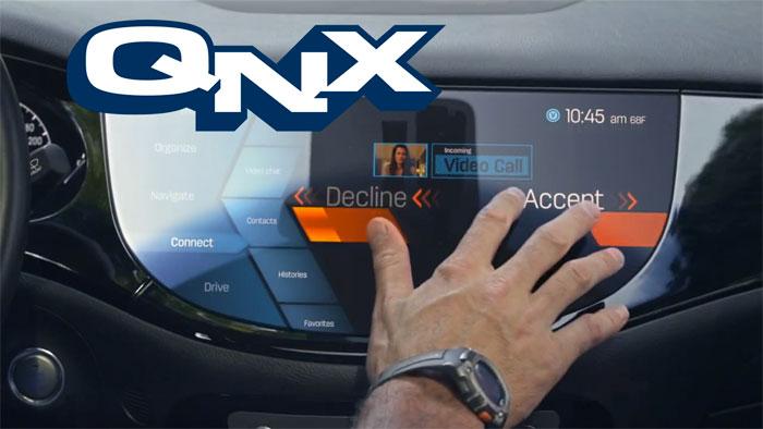 Auto Concepto QNX RIM 2013