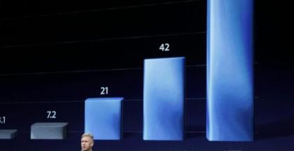254440-the-future-is-4g-top-five-lte-smartphones-debuting-in-2012