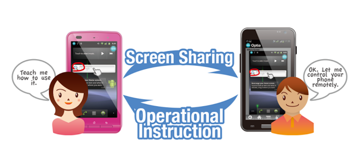 Optia-Android-ScreenSharing-TI