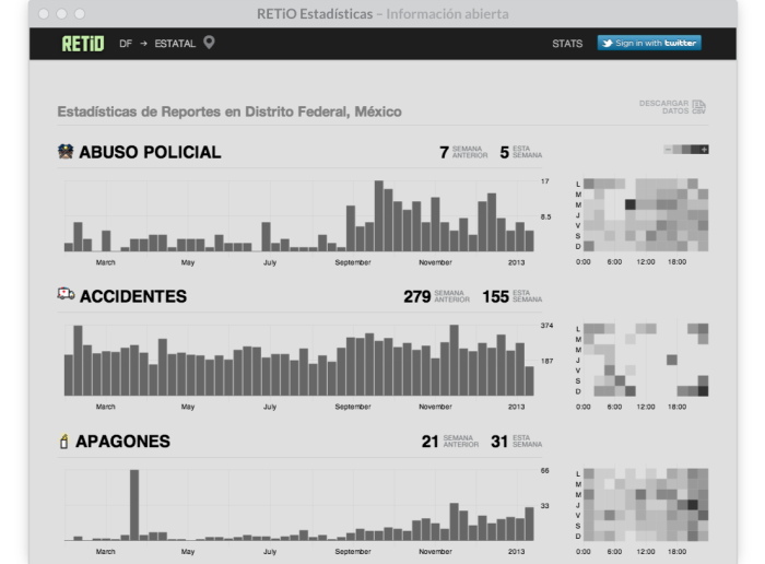RETiO-WebStats