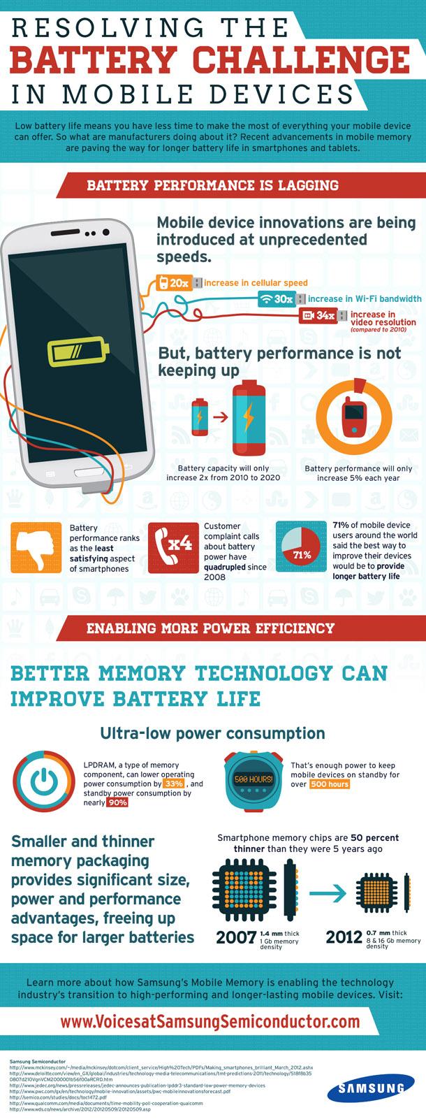 Samsung_mobile-memory-IG_FINAL