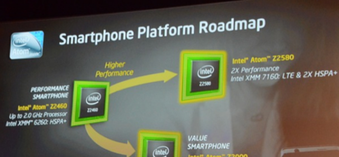 intel_roadmap_560_large_verge_medium_landscape