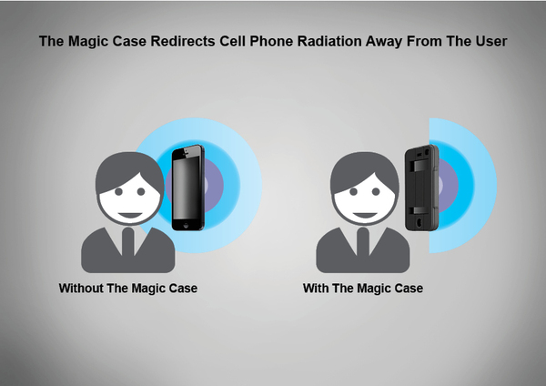 magic case-radiacion