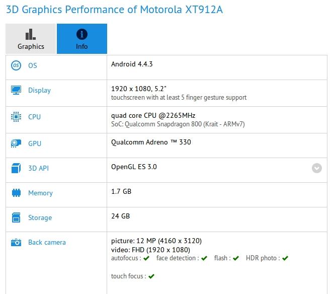 Un supuesto nuevo prototipo de Motorola® se anuncia en pruebas de GFBench, el XT912A