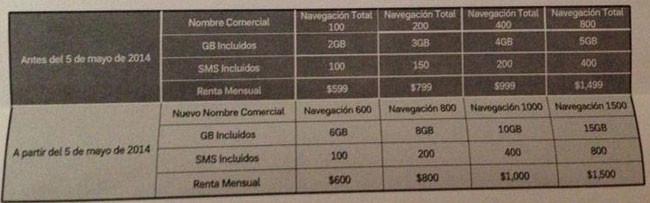 Nextel-Navegacion-total-aumento-GB