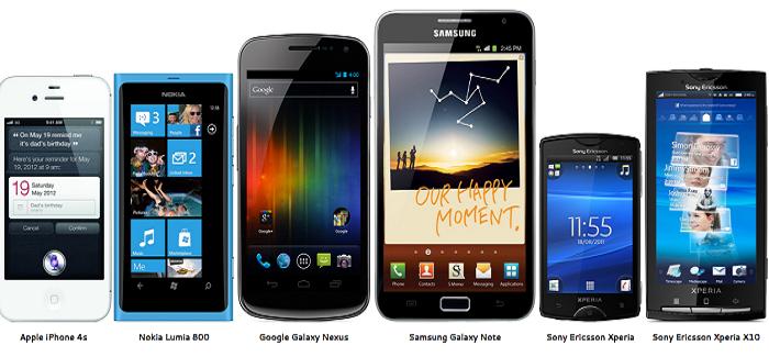 El claro ejemplo de como las pantallas han aumentado con cada nuevo equipo que viene al mercado