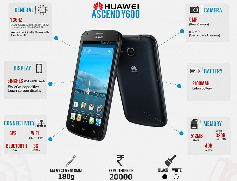 Huawei-Ascend-Y600-Telcel-1