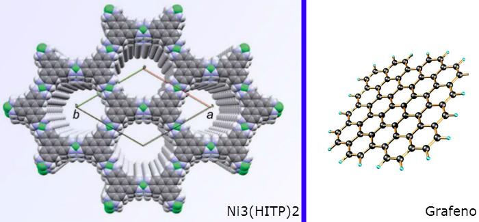 Ni3(HITP)2-Grafeno