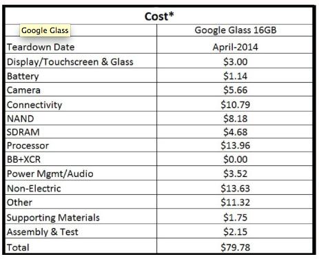 google-glass-precio