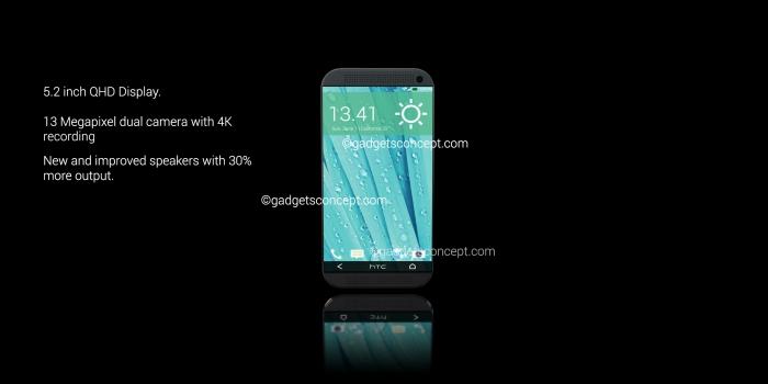 HTC One M9. Posibles especificaciones