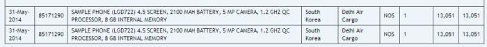 Documentos en los que se aprecian las especificaciones técnicas del G3 Mini.