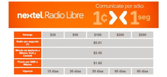 Nextel Radio Libre
