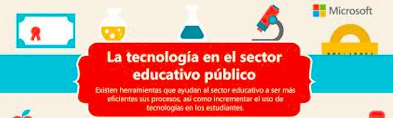 infografia-microsoft-escuela-tecnologia