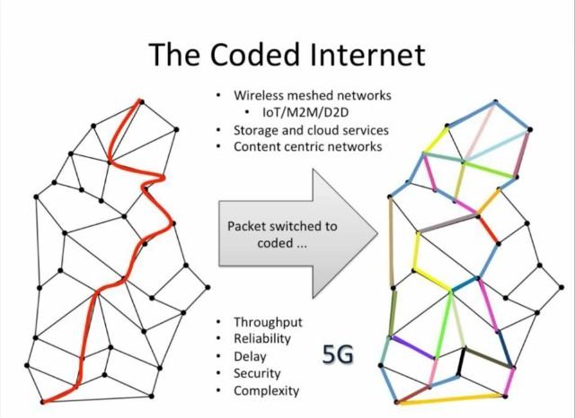 linear-network-1
