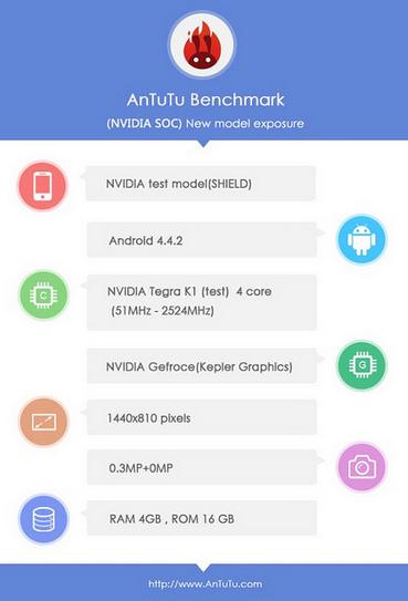 nvidia-shield-2_benchmarks (1)