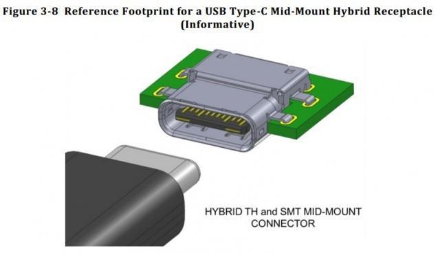 650_1000_usb-type-c-hybrid-receptacle-640x368