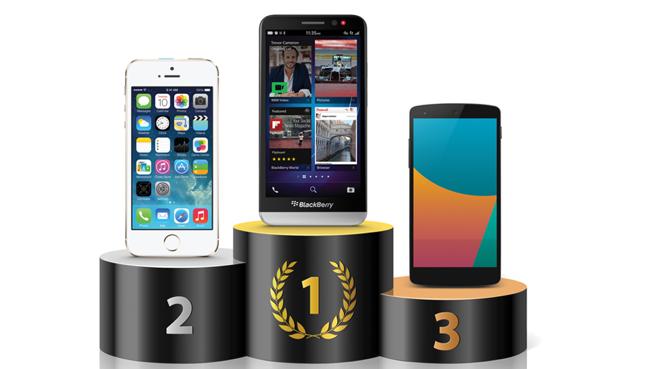 Blackberry 10 2 es reconocido como el mejor sistema for El mejor sofa del mundo