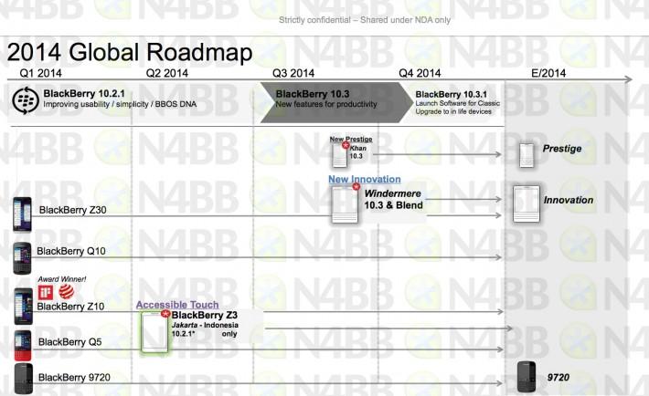 BlackBerry-roadmap-2014-1
