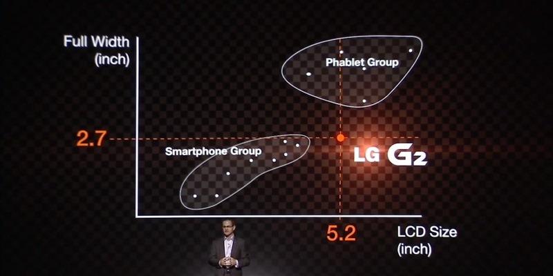 LG-G2-event-10