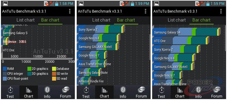 LG_l3x_Screenshots_Antutu