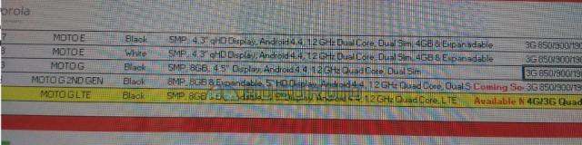 Este es el documento en donde se lista al Moto G2