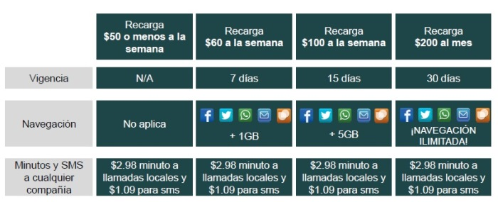 Movistar-Internet-Ilimitado