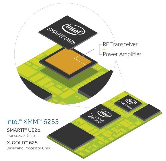 XMM-6255-Intel_Smarti-UE2p-Graphics_PowerAmplifier_2014-08-25_FINAL_678x452
