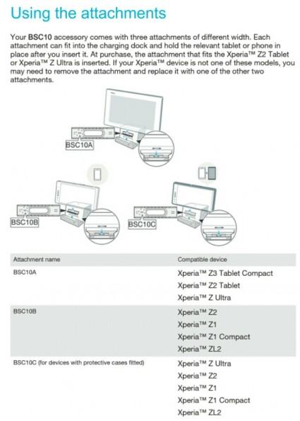 Este es el manual en donde hace su aparición la Xperia Z3 Tablet Compact