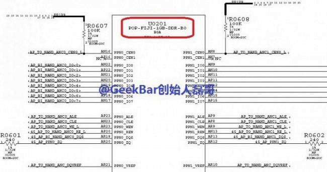 iPhone 6 - RAM
