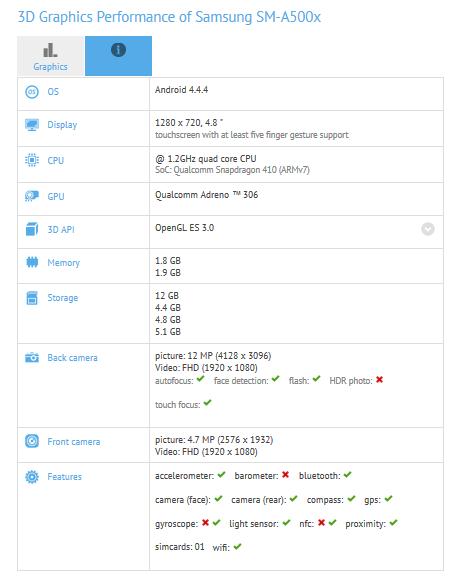 Galaxy-A5-GFXBench