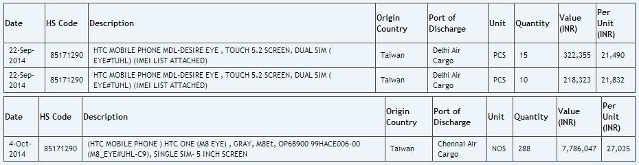 HTC-Eye-precio