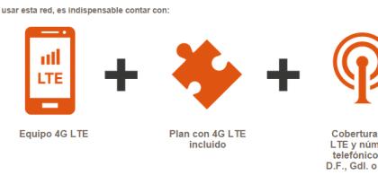 Nextel-4G-LTE