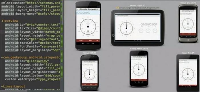 Visualización previa en distintos dispositivos