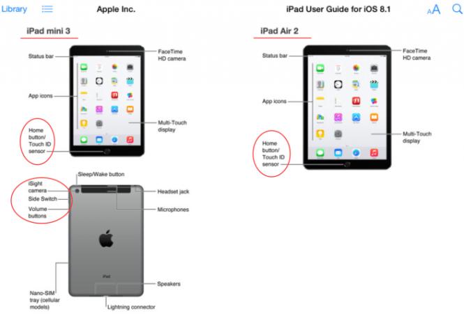 iPad Air dos y iPad® Mini tres en el tutorial de iOS® 8