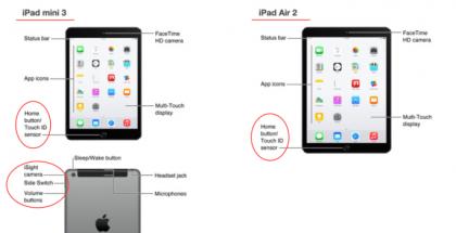 iPad Air 2 y iPad Mini 3 en el manual de iOS 8