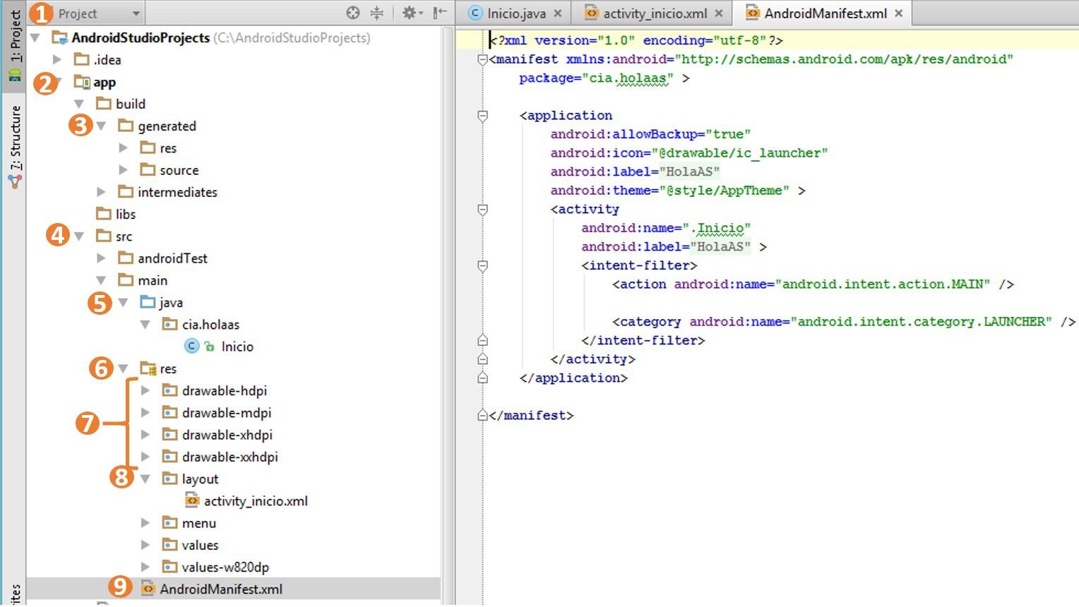 Archivos y carpetas en un proyecto Android Studio