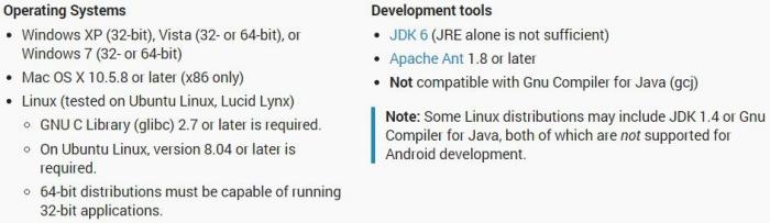 requerimientos_Android_studio