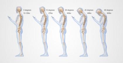 postura-mirar-smartphone