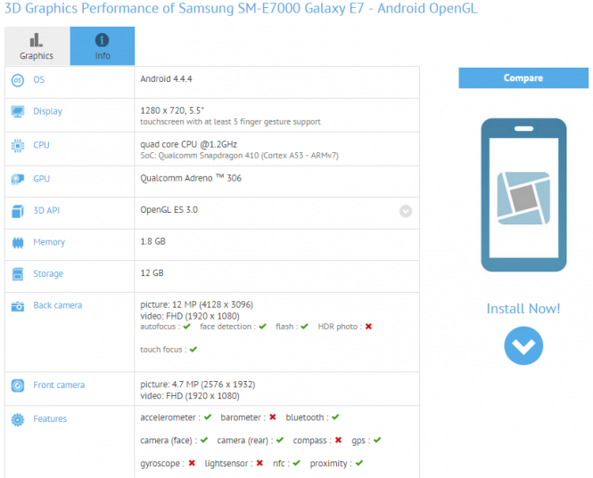 Prueba de GFXBench para el Galaxy E7